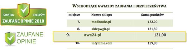 Awa24.pl - wschodząca gwiazda zaufania i bezpieczeństwa